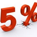 CAS - 5%