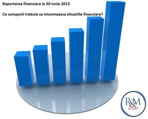 Raportarea financiar-contabila la 30 iunie 2015